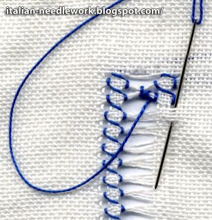 Italian Needlework: Gigliuccio Hemstitch - How to