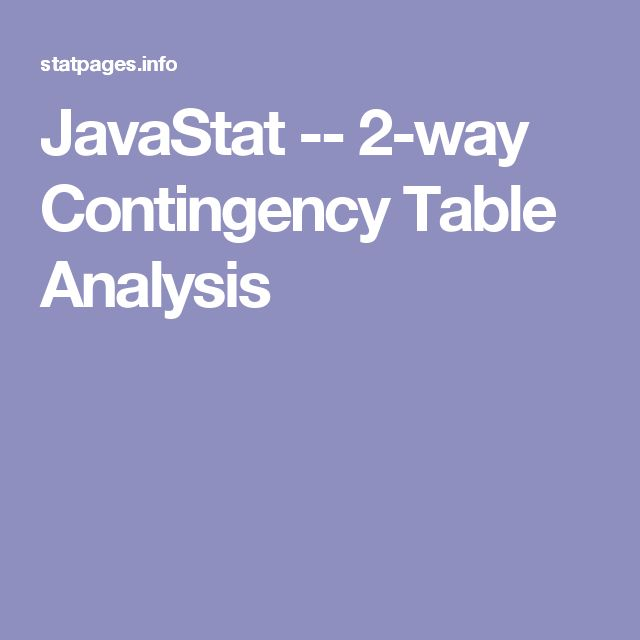 JavaStat -- 2-way Contingency Table Analysis