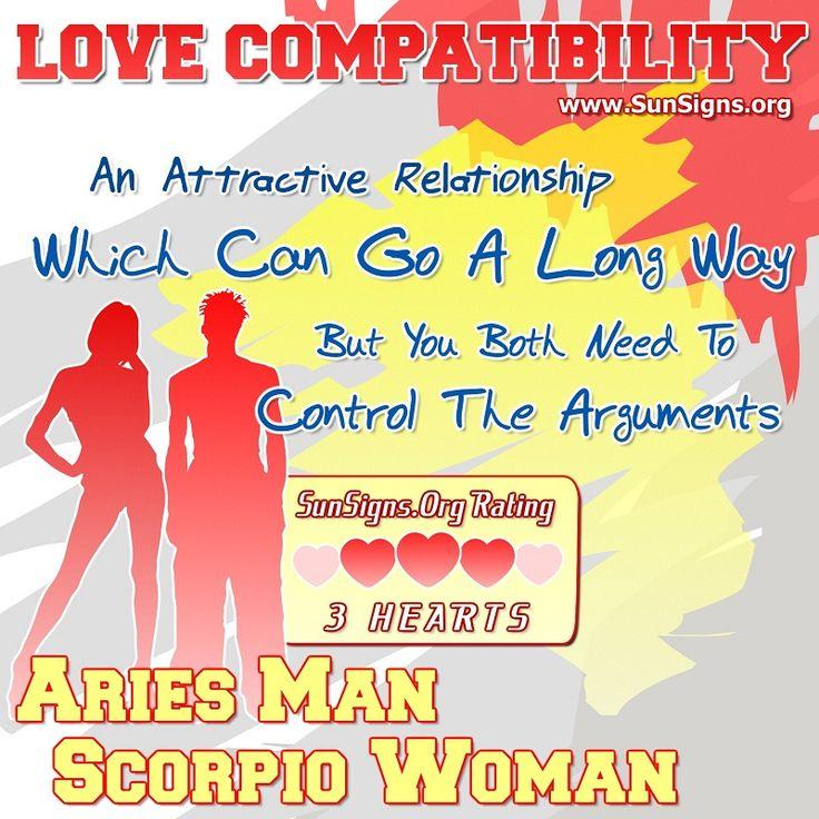 Aries Man In Love With Scorpio Woman: Zodiac Signs Aries, Aries Quotes Love And Aries Zodiac