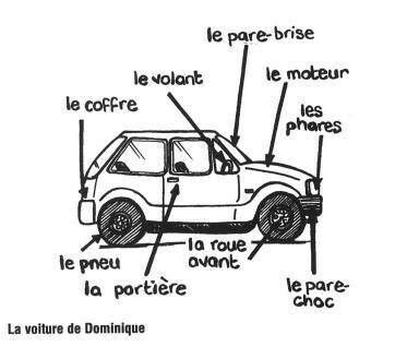 Learn to speak French in your Car - UNRV.com