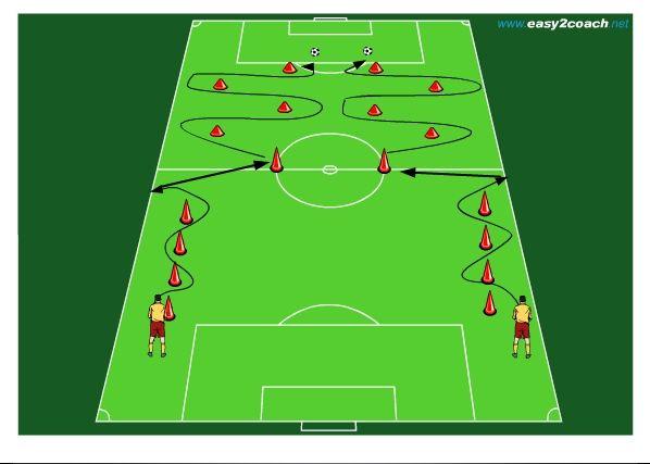 Pin En Fútbol
