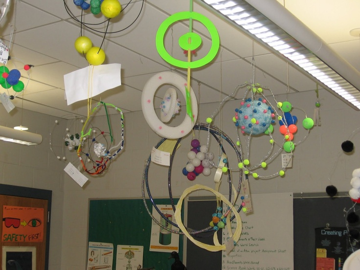 Online Example of Atom Model project my students do in science
