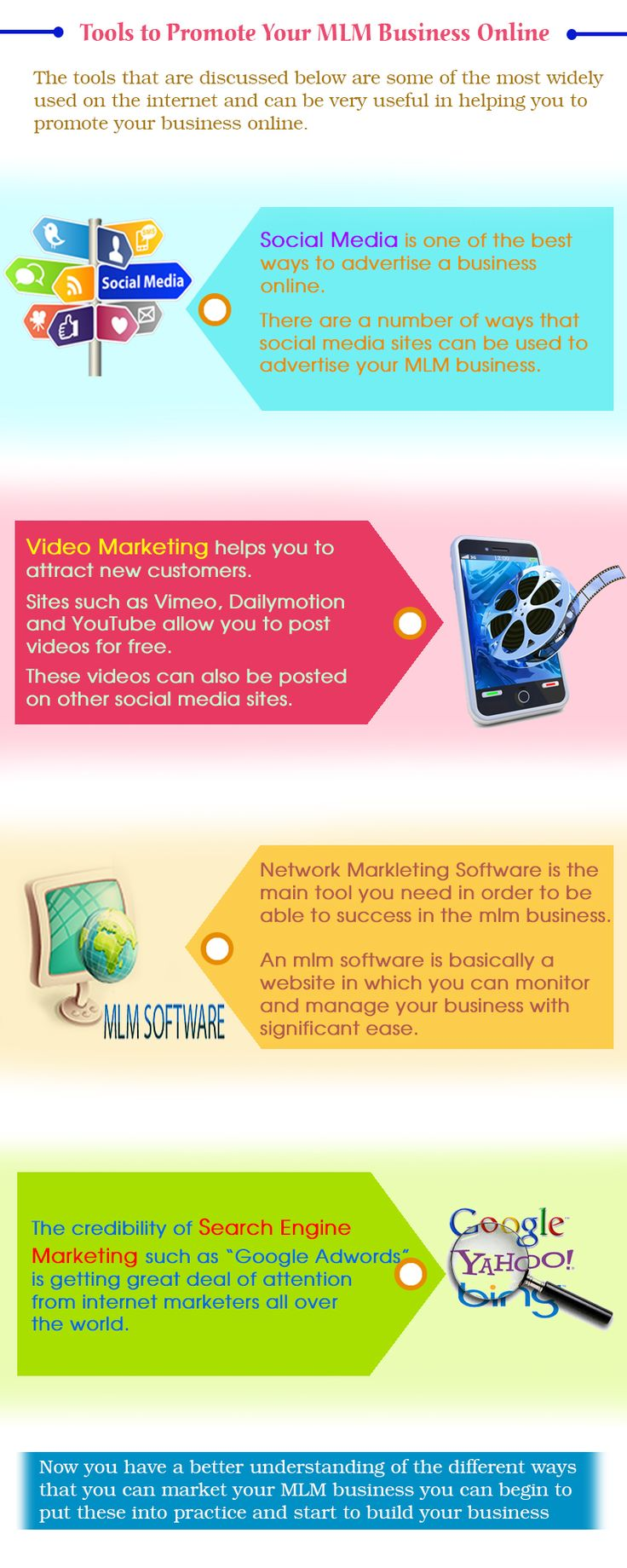 If you are in the multi level marketing business, then you must need the above mentioned tools in order to be successful in network marketing business. So make use of the above tools and succeed in your mlm business