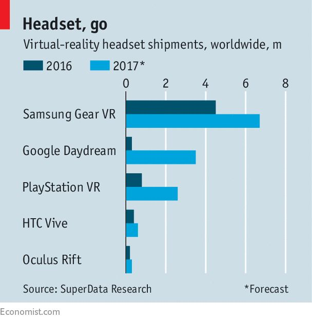 A reality check for virtual headsets