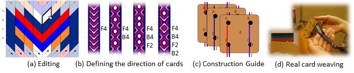Interactive Card Weaving Design and Construction