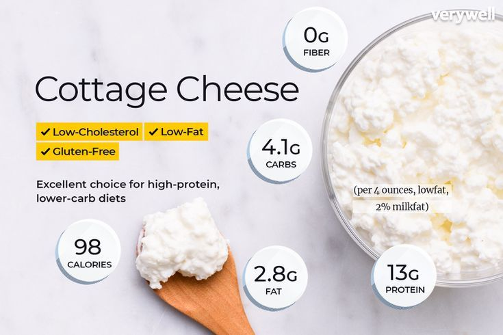 Nutrition Facts For Different Types Of Cottage Cheese Food Facts Milk Nutrition Cottage Cheese Nutrition Facts