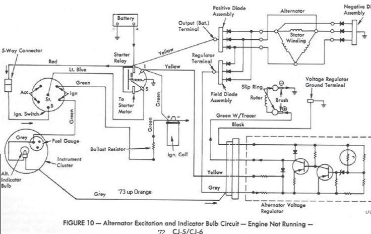 Overcharging Alternator 73 Cj5 Within Jeep Wiring Diagram And Alternator Diagram Ford Explorer