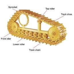 Case Dozer Undercarriage Parts available. Call 225-771-8207