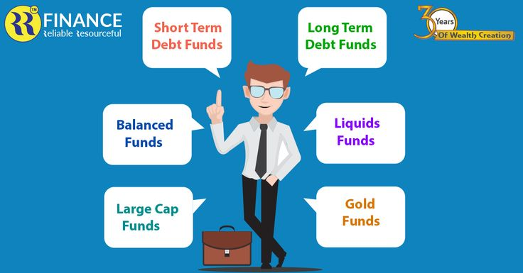 Here are the top recommended mutual fund schemes to invest online.  View and track our 6 best performing mutual funds for investment. Start saving with us to open free mutual funds account online.
