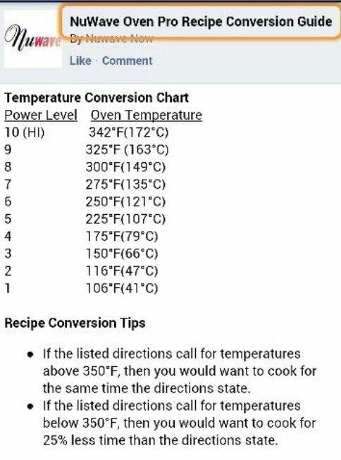 Nuwave Conversion Chart-take w a grain of salt NuWave \ PIC - temperature conversion chart