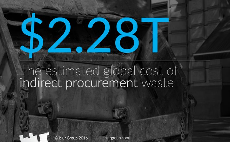 How much is indirect #procurement waste costing your organization?