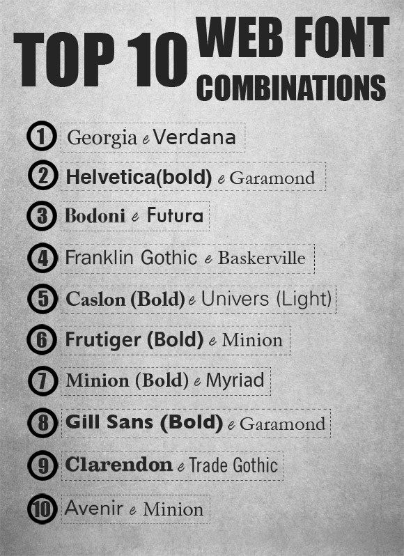 Prendiamo in esame il discorso dell'accoppiamento dei font selezionando 10 ottime combinazioni di Web Font che lavorano sempre bene insieme. La scelta di un carattere tipografico per il sito web n...
