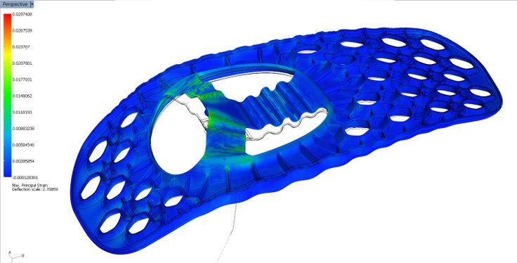 Notizie su Rhino, ed altro...: Uso di Scan&Solve per le racchette da neve Fimbulv...