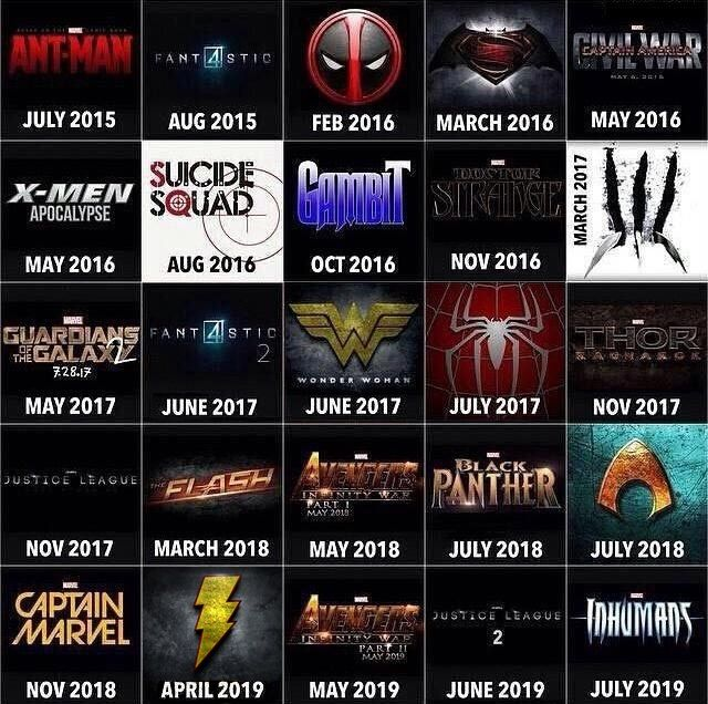 Galaxy Fantasy: Representación gráfica de las próximas películas de superheroes Marvel & DC para los próximos 4 años