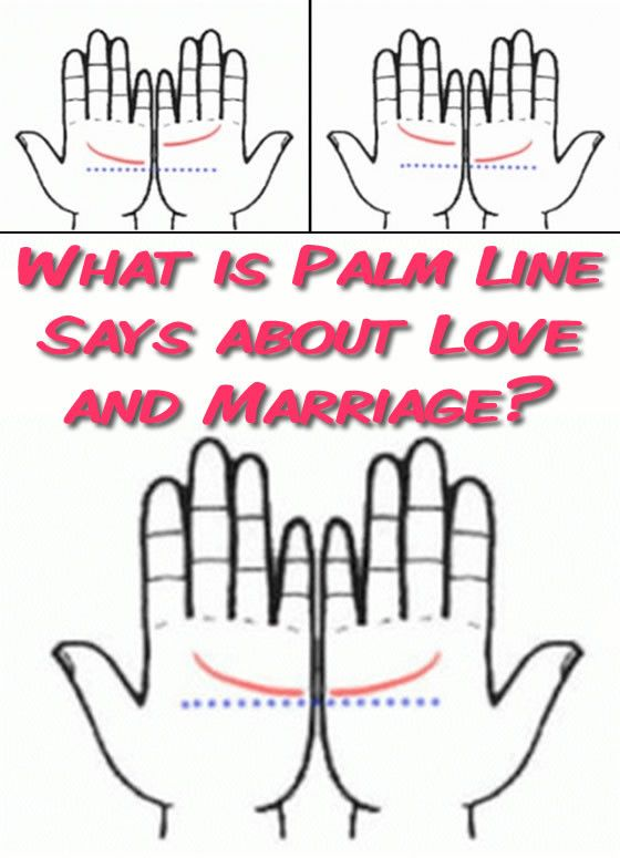 Read below about the meanings of three different types of lines. You will be amazed by the result! What palm line says about love and marriage?