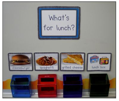 Primary Possibilities: lunch count