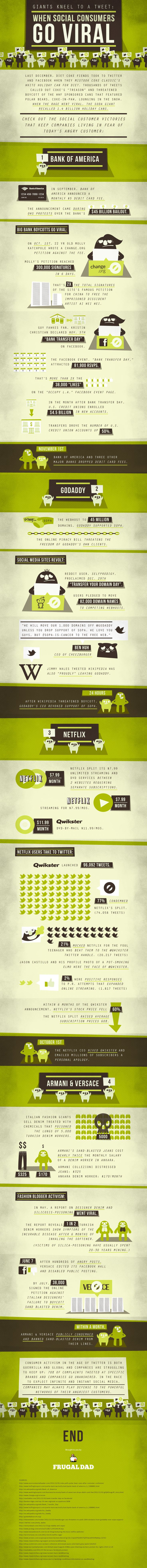 The Power Of The Social Media Consumer - the facts in a visual infograph.