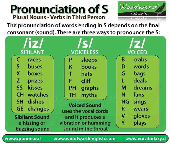 best 25 letter in english ideas on pinterest english alphabet