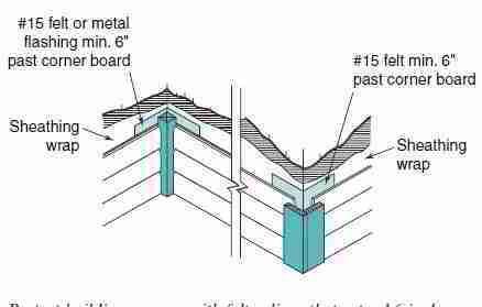 Corner Board Details Siding Construction Siding