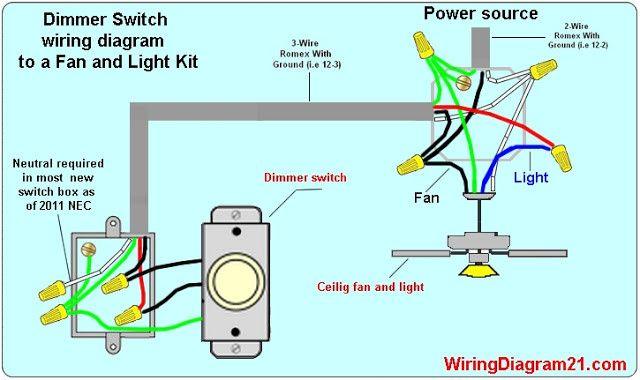 50 Ceiling Fan Dimmer Switch Wiring Diagram Gr9k Ceiling Fan With Light Ceiling Fan Light Switch