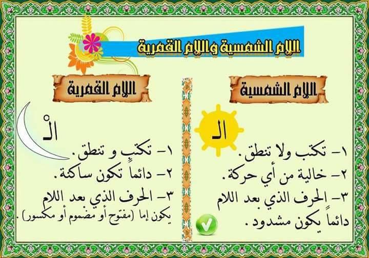 اللام القمرية واللام الشمسية موارد المعلم Arabic Alphabet For Kids Learning Arabic Learn Arabic Online