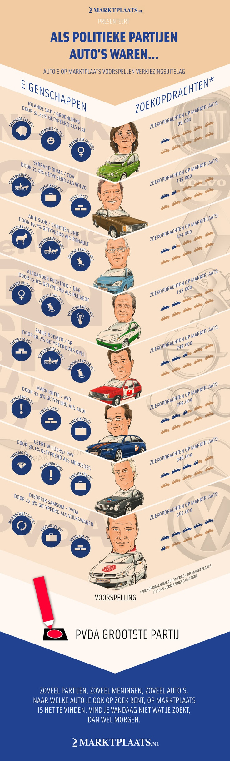 13 best vehicles world in a graph images on pinterest infographics cars and vehicles