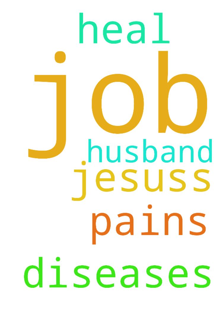 Lord Jesus please help me with a job, - Lord Jesus please help me with a job, heal all my pains, diseases and help me with a husband.. In Jesuss name I pray  Posted at: https://prayerrequest.com/t/xKB #pray #prayer #request #prayerrequest