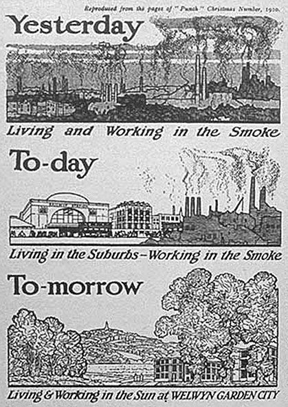 Ebenezer Howard's Garden Cities of To-morrow (1898) (419×592)