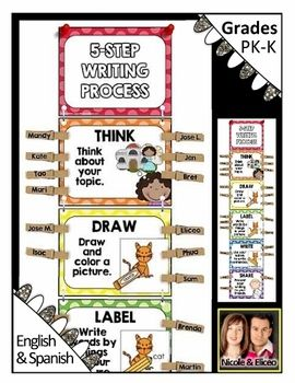 kindergarten writing process Books that teach kids about the writing process - this reading mama  appeal  to the younger crowd, like kindergarten through 1st grade.