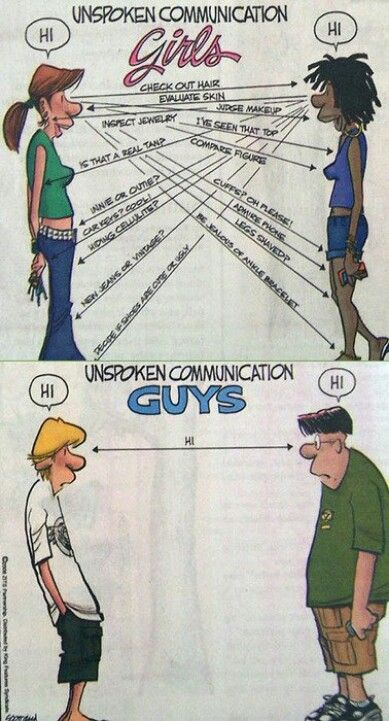 Non verbal communication ... simple and complicated!