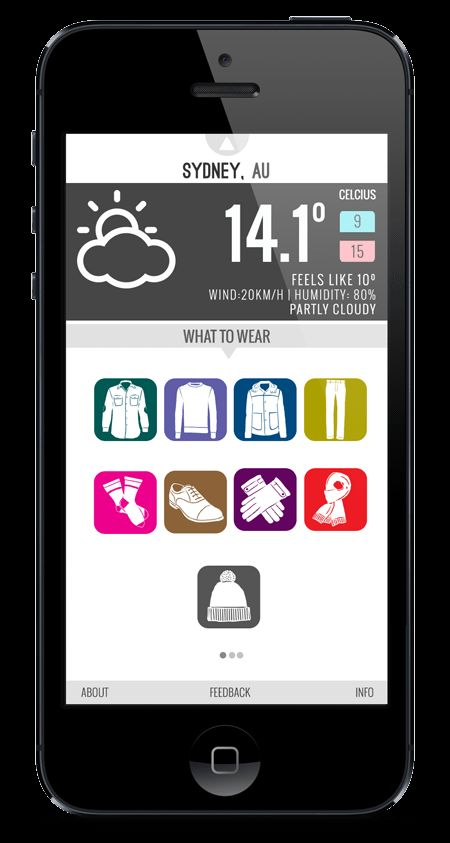 Wearther - the weather forecast app that styles you rain or shine http://wearther.cc/  #Wearther #startups