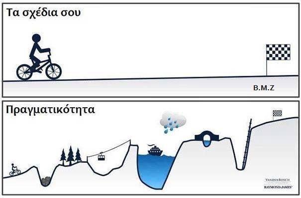 Διαφορά (ΚΤ)