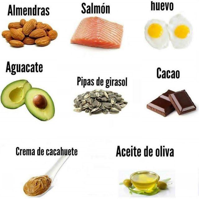 Alimentos Que Contienen Grasas Saludables Grasas Saludables Alimentos Recetas Fitness