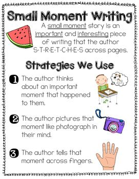 This anchor chart uses words and visuals to help students remember the process for writing a persona narrative (small moment story). The strategies compliment Lucy Calkin's Writing Units of Study Unit 1: Writing With the Masters.
