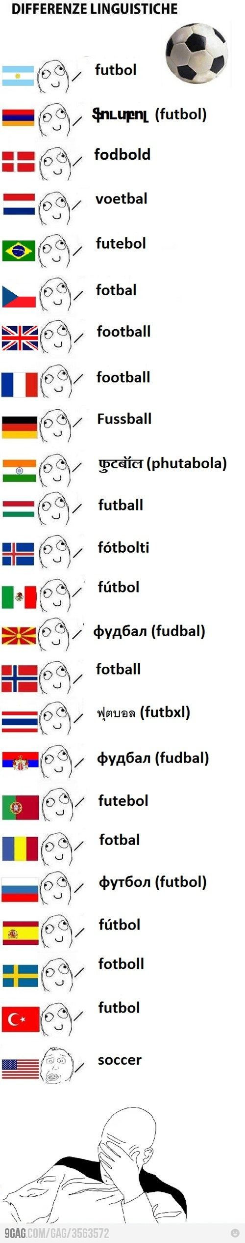 Football vs Soccer around the world