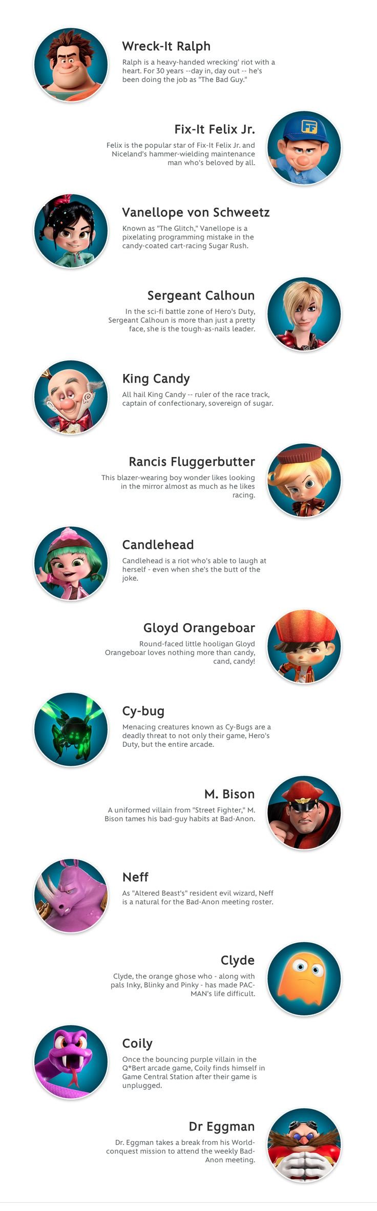 Wreck-It-Ralph, descriptions by disney.com, © Disney, all rights reserved, for more information click to go to disney.com