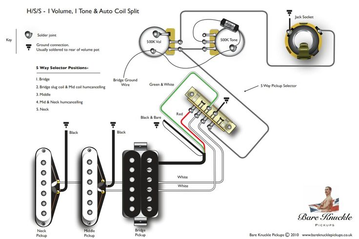 HSS stratocaster simple wiring 5 way swith 1 volume 1 tone