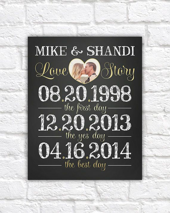 25 best ideas about 1st anniversary gifts on pinterest for Gift ideas for first wedding anniversary to wife