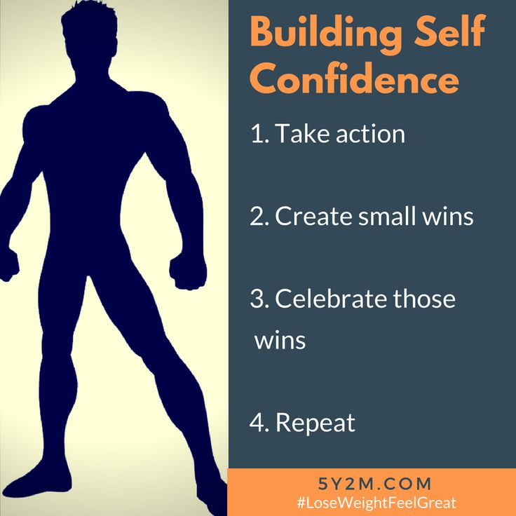 In 2016 while working on my own fitness goals I discovered how working out actually helped increase my self confidence. I developed a process, tested with others and realized it also worked for them.  Learn the 4 step process of what I use to increase self confidence in others in their workout routine