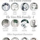 25 best Anne Frank images by Stefanie Marsh on Pinterest