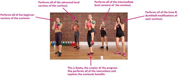 Kettlebell Kickboxing Review. Is It The Best Kettlebell Program For Women?