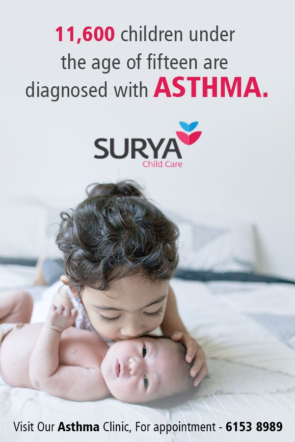 11,600 Children Under The Age Of Fifteen Are Diagnosed With ASTHMA