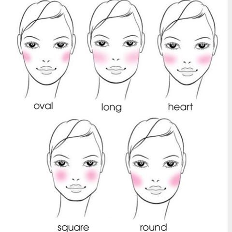 How To Apply Blush For Your Face Shape – Stonegirl