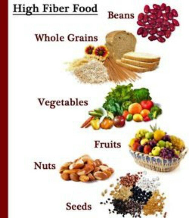 47 best images about Grocery list for flat belly on ...