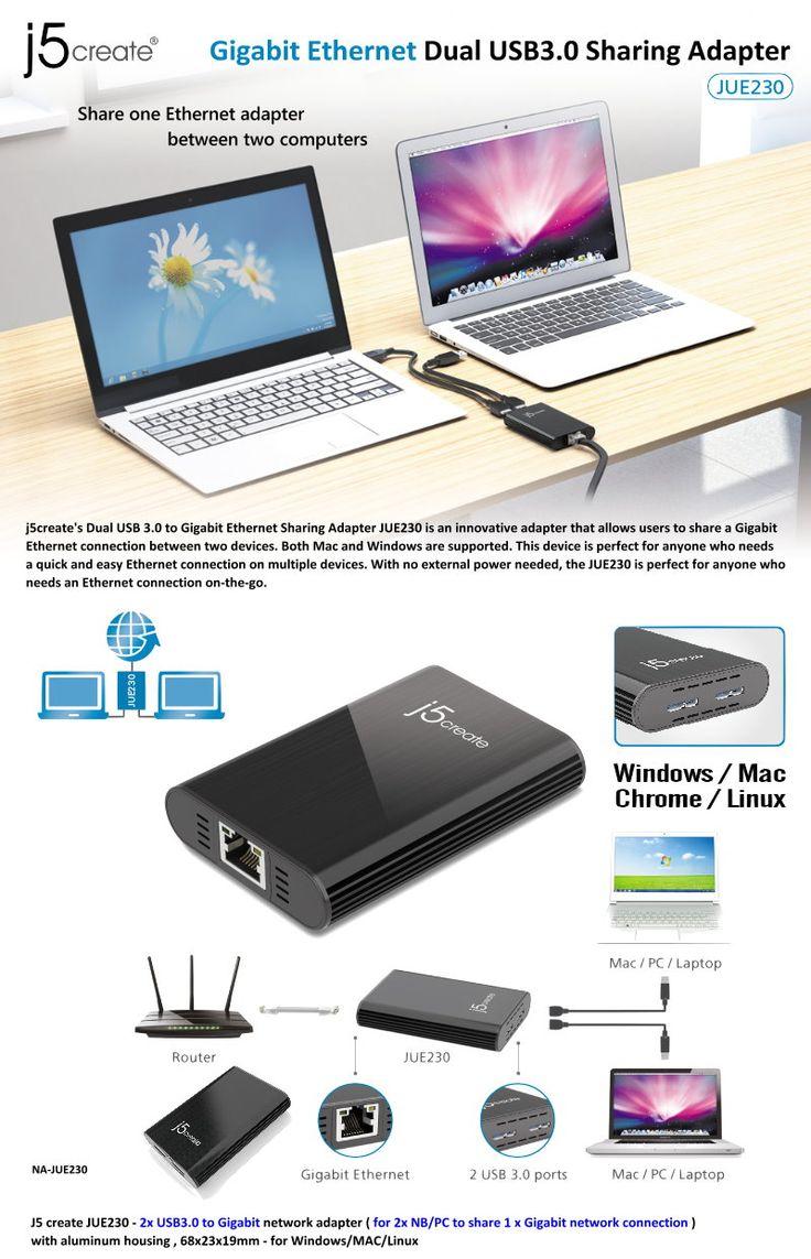 Gigabit Ethernet Dual USB 3.0 Sharing Adapter