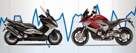 RIPRESA MERCATO MOTO E SCOOTER | Motor Fuel