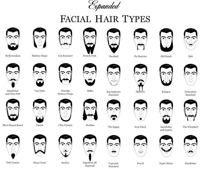 styles de barbes et moustaches