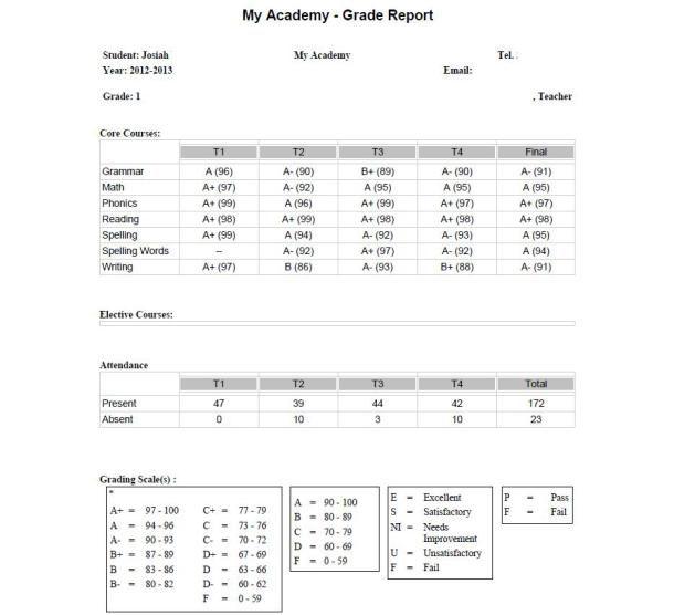 25 best homeschool grade cards images on pinterest
