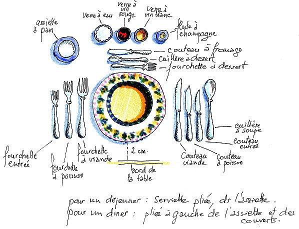L'art de la table à la française.