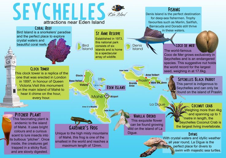 Discover the Seychelles attractions near Eden Island